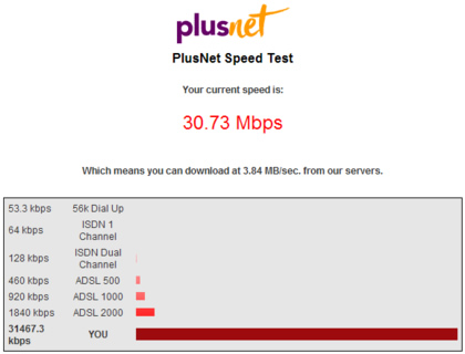 A picture of the PlusNet Speed Test window, showing my connection speed as 30.73 Mbps
